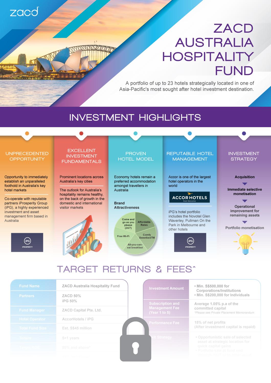 ZACD Australia Hospitality Fund
